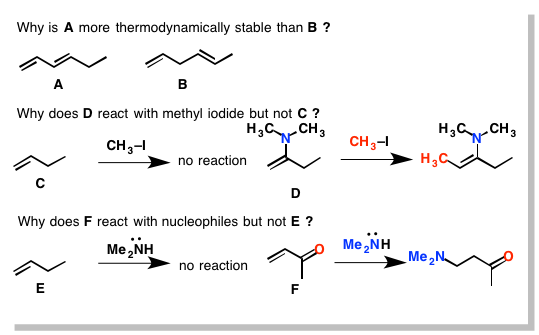 1-conjugation