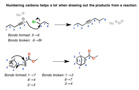 1-number carbons