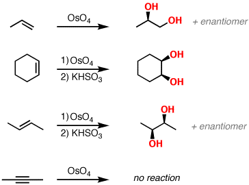 Dihydroxylation of Alkenes to give 1,2-diols (vicinal ...