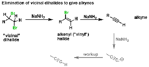 Alkynes Via Elimination Reactions