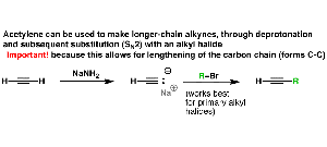 Alkynes Are A Blank Canvas