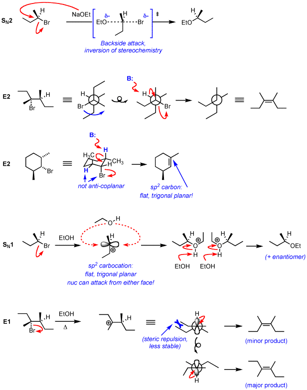 synthesis of 1 bromobutane an sn2 Preparation of 1-bromobutane the mechanism is sn2  synthesis of 1-bromobutane  name: date: equation: table of physical constants.