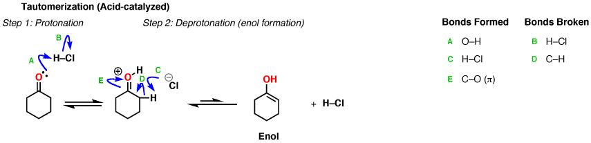 3-mech-1-enol