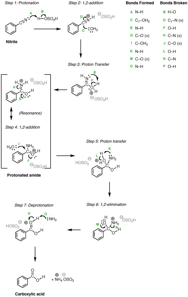 3c-nitrile hydr