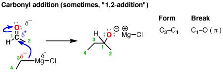 carbonyls.1